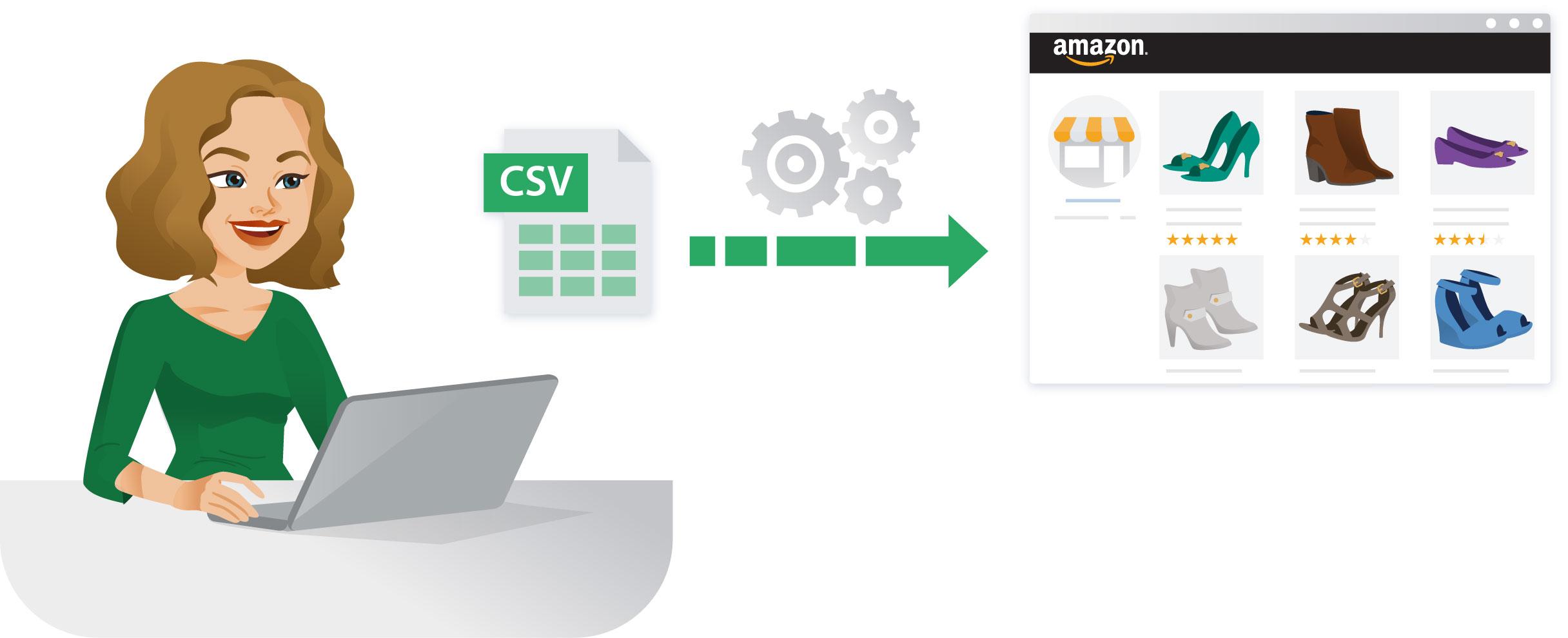 Amazon Artikel mit der Lagerbestandsdatei anlegen