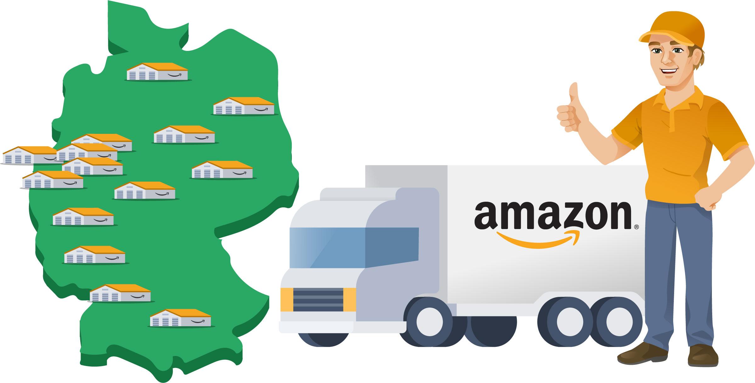 Intelligente Distribution über die Logistikzentren von Amazon