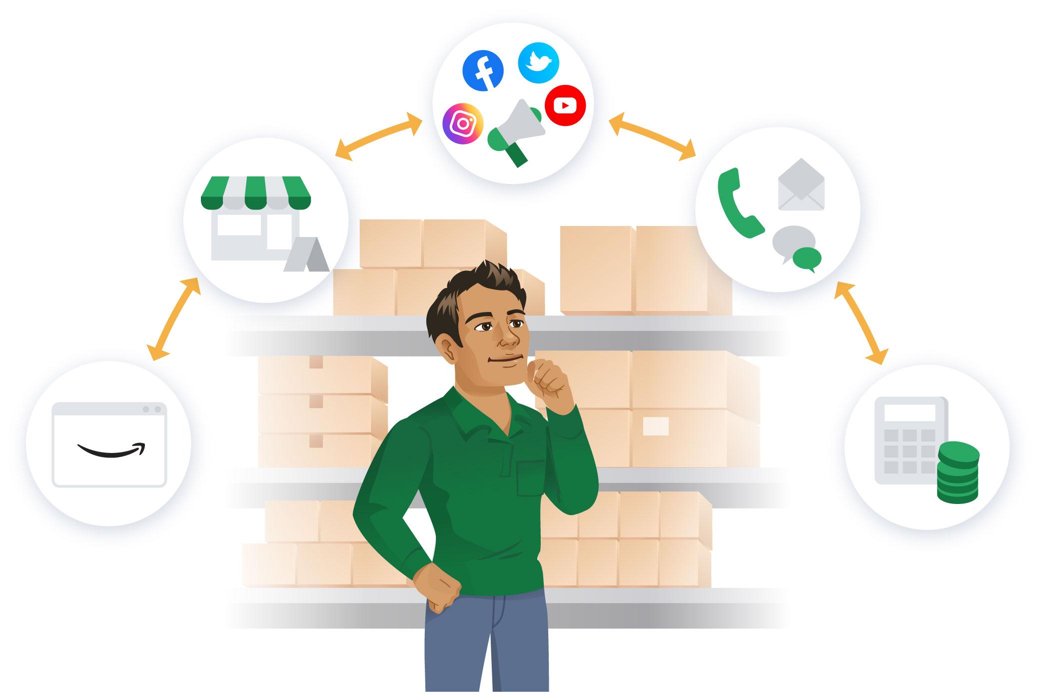 Tipps und Software-Support für Multi-Channel-Händler